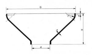 Fond cône avec bordage et extrusion